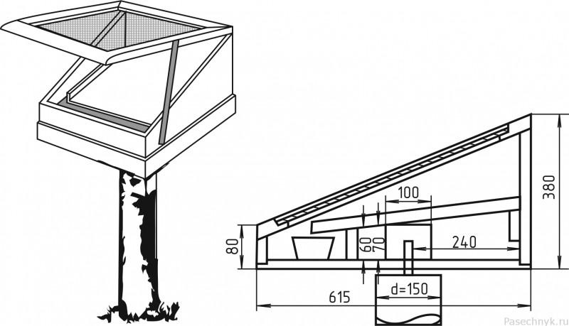 Солнечная воскотопка своими руками: как сделать самостоятельно такой агрегат